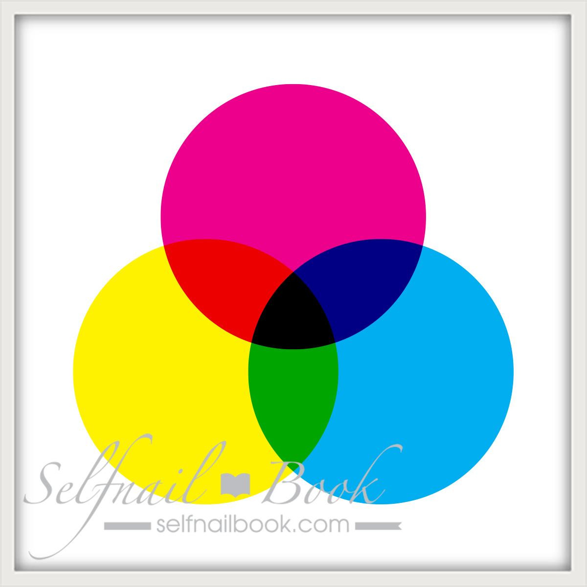 ジェルネイルの自作カラー混色表とメリット・デメリット