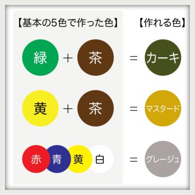 ジェルネイルの色調合でできる混色表2