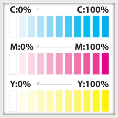 CMYの色見本